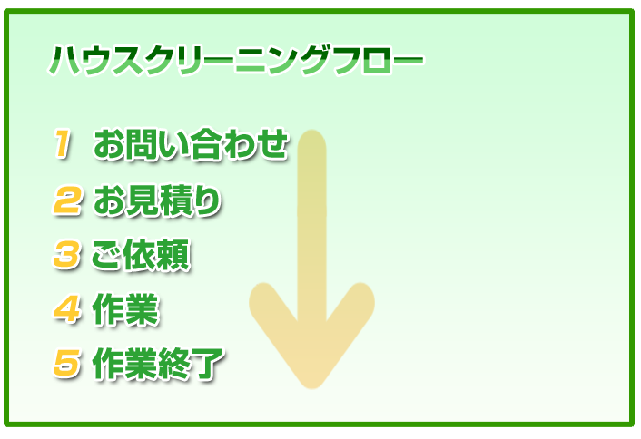 埼玉 エアコンクリーニング