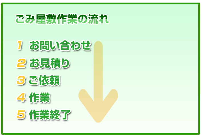 ごみ屋敷 片付け 埼玉